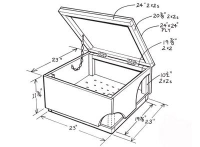 build or buy a compost bin stopwaste home work school. Black Bedroom Furniture Sets. Home Design Ideas